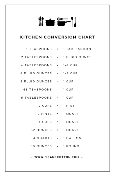 photograph about Kitchen Conversion Chart Printable named Cost-free Printable: Kitchen area Conversion Chart